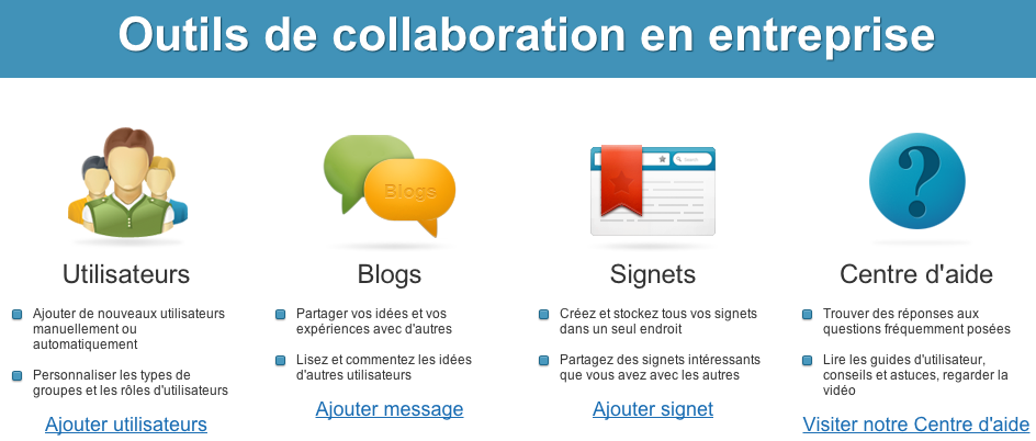 eewee-teamlab-outils-collaboration-entreprise