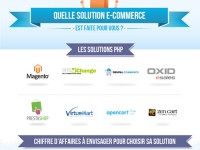 infographie-PHP-ecommerce-open-source_500x500