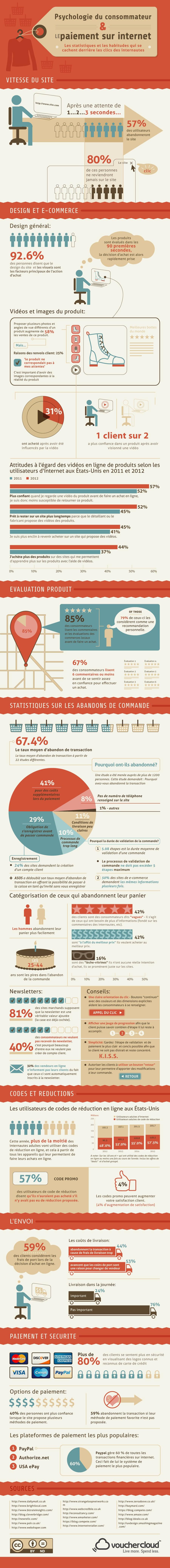 eewee-infographie-psychologie-consommateur-paiement-sur-internet