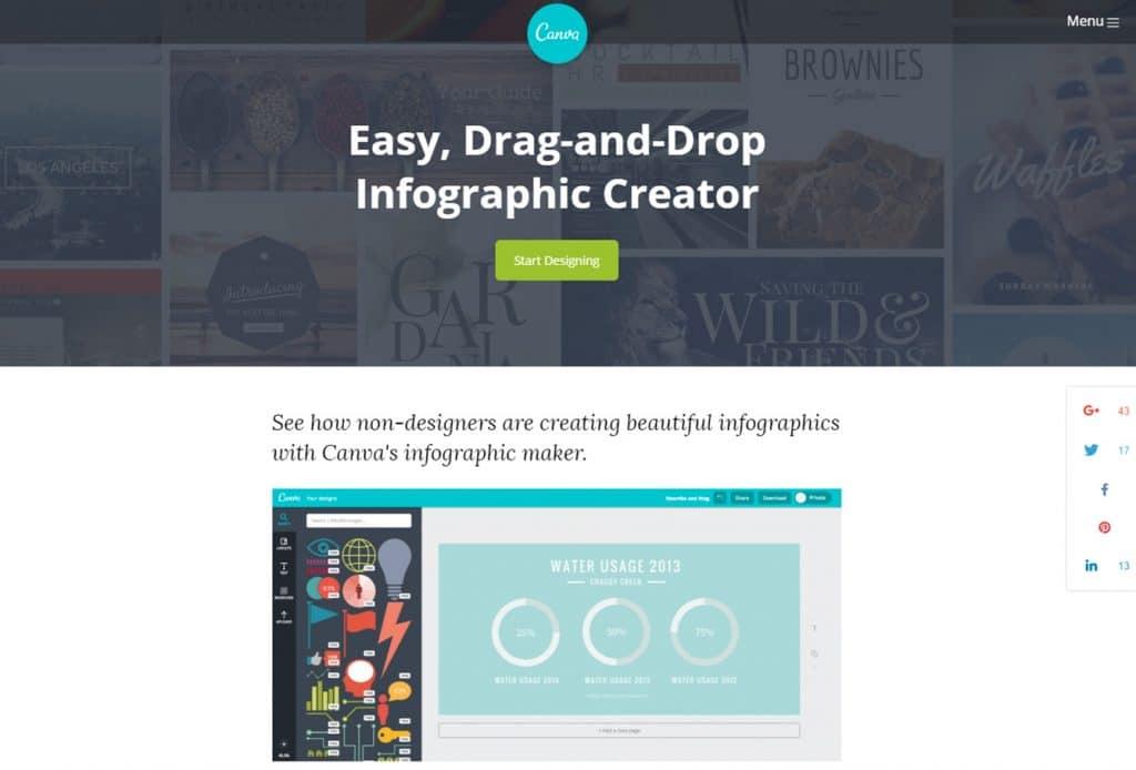canva-create-infographics