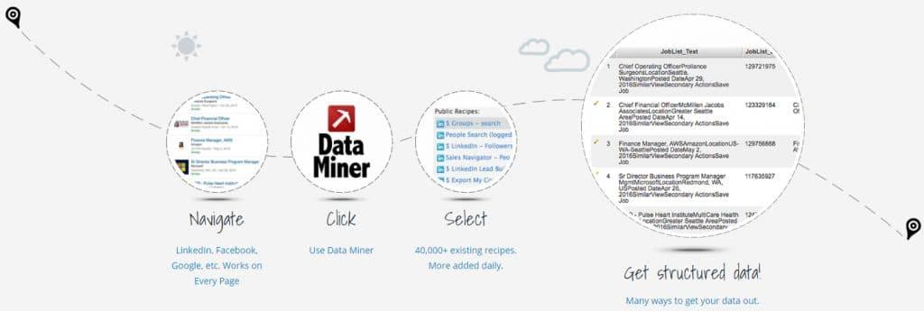 eewee-data-miner-comment-cela-fonctionne