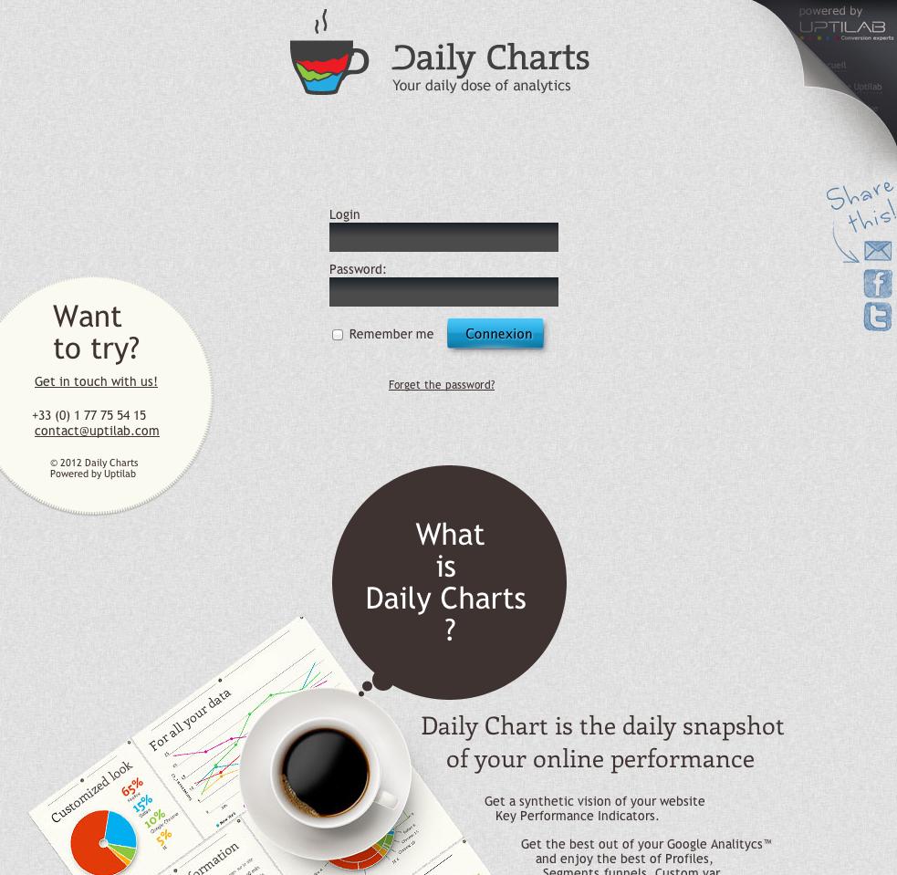 eewee-saas-daily-charts-home