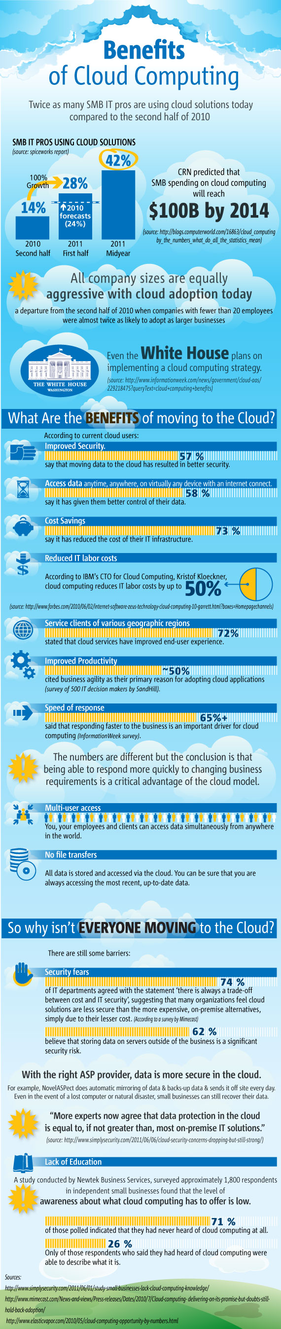eewee-benefits-of-cloud-computing