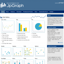 eewee-developpeur-web-statistique-chart-jpgraph