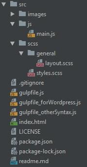 Arborescence du projet Gulp 4.